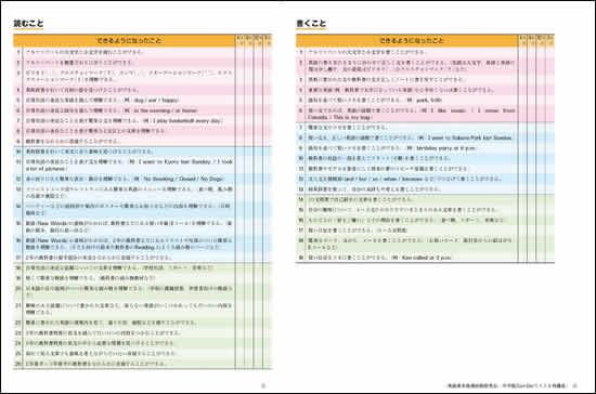 vol 7 学習の見通しとふり返り 中学校英語webマガジンsunshine forum